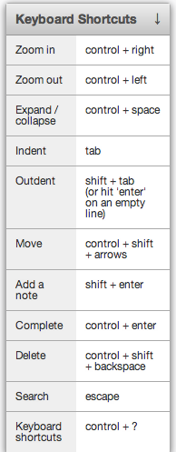 workflowy-keyboard-shortcuts